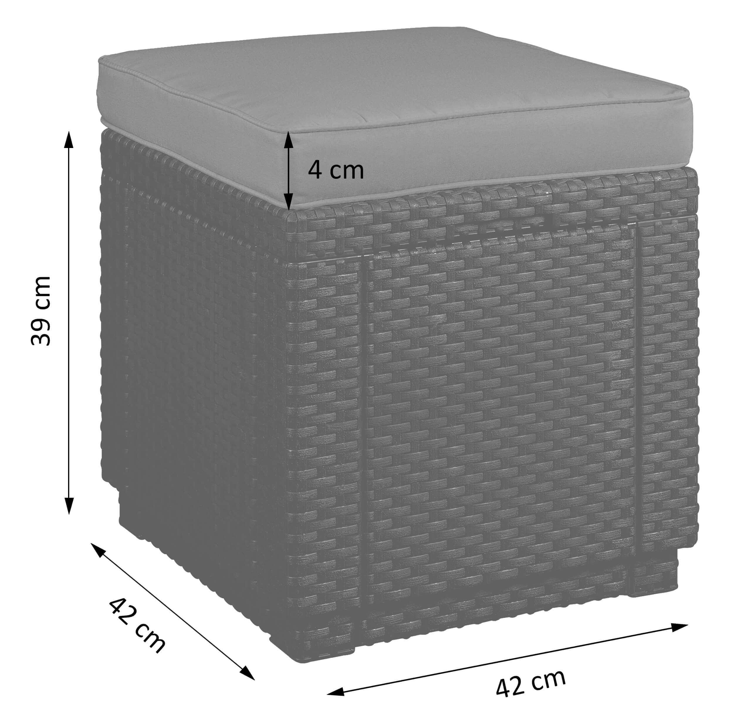 Wymiary schowka Cube