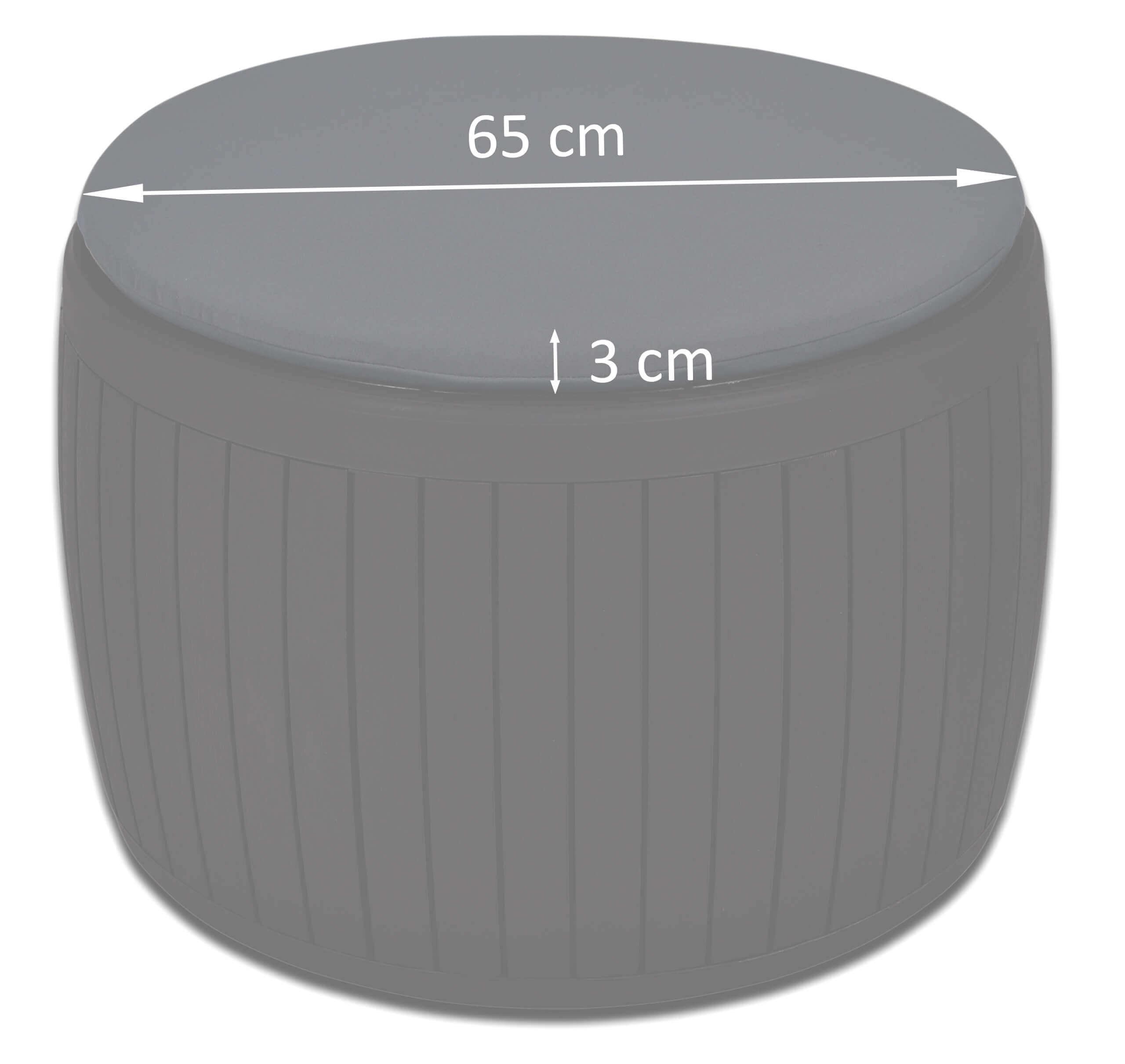 Wymiary okrągłej poduszki Circa